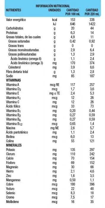 Ensure Suplemento Nutricional Plus Vainilla x220ml alt